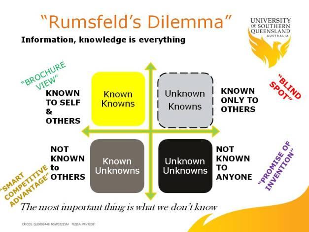 Rumsfeld slide